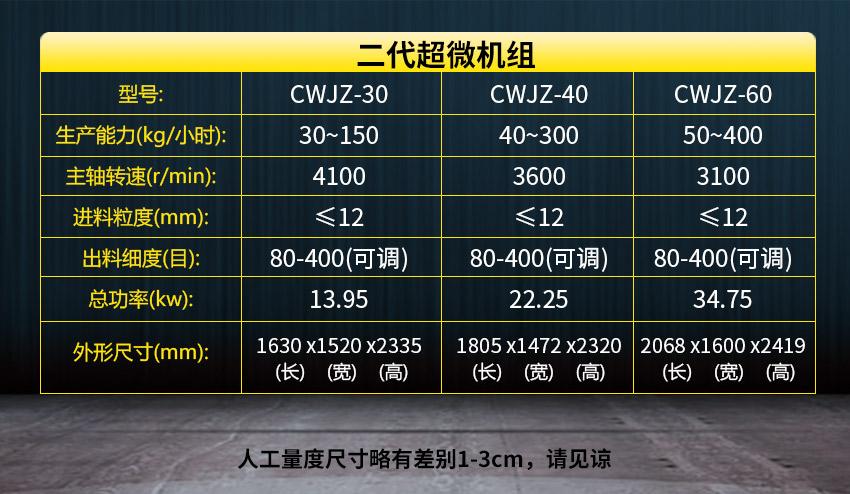 CWJZ二代超微机组_02.jpg